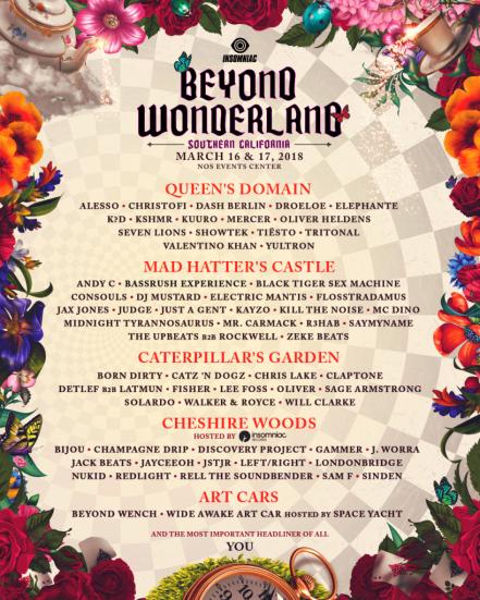 Beyond Wonderland Lineup 2018